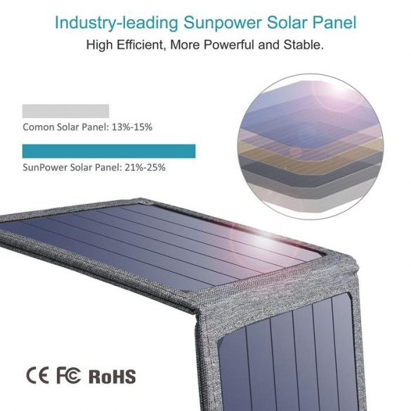 Choetech SC004 14W USB Foldable Solar Powered Charger